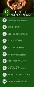 10-schritte-finanzplan